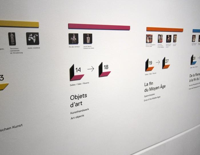V8designers musée de l'Œuvre Notre-Dame - musée de l'œuvre notre-dame, repérage des sections de visite
